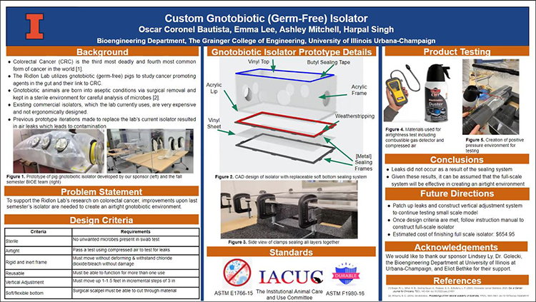 The Custom Gnotobiotic Isolator team's poster which they shared during their final presentation.