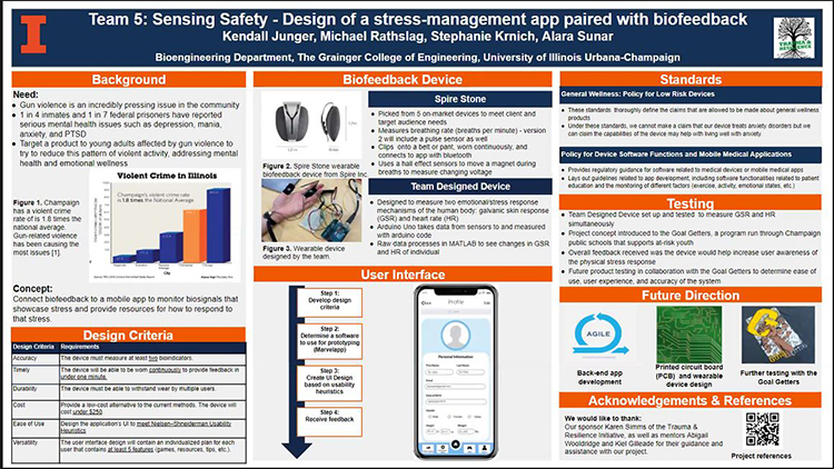 The Sensing Safety team's poster explaining their stress-management app, which they paired with biofeedback.