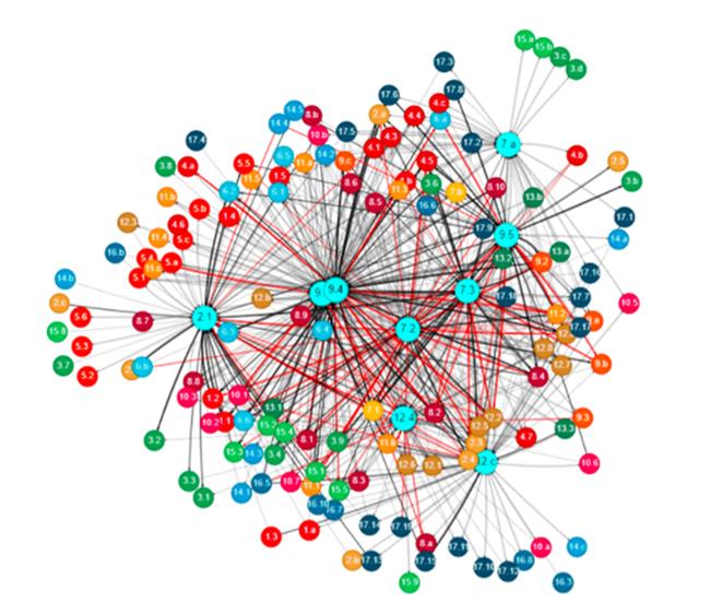 Screen shot of Bryce Coffey's mini-project data. (Image courtesy of Bryce Coffey.)